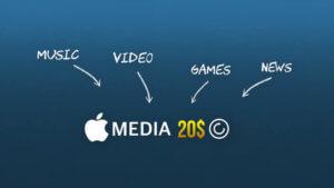 apple subscription