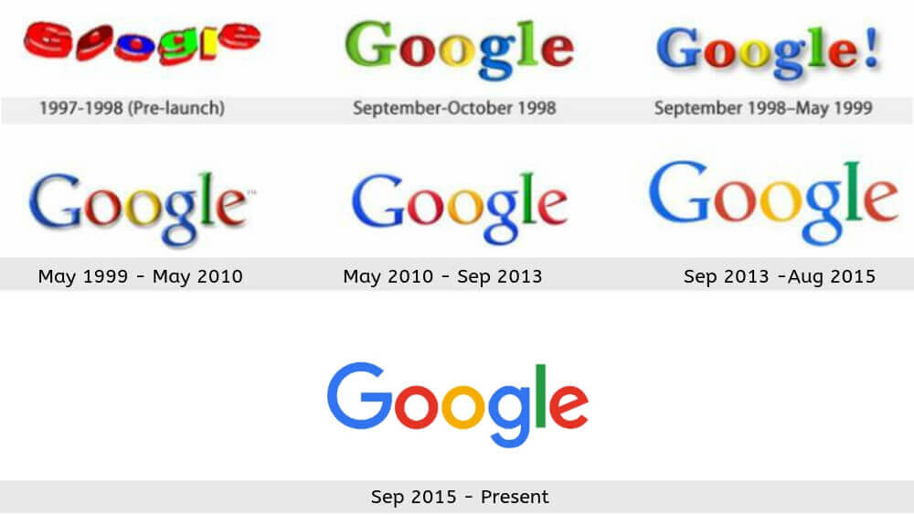 google logo over period of time