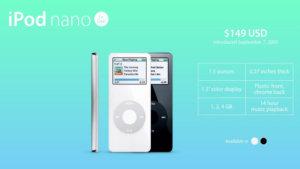 iPod Nano: history of iPod