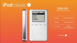 iPod classic: history of iPod